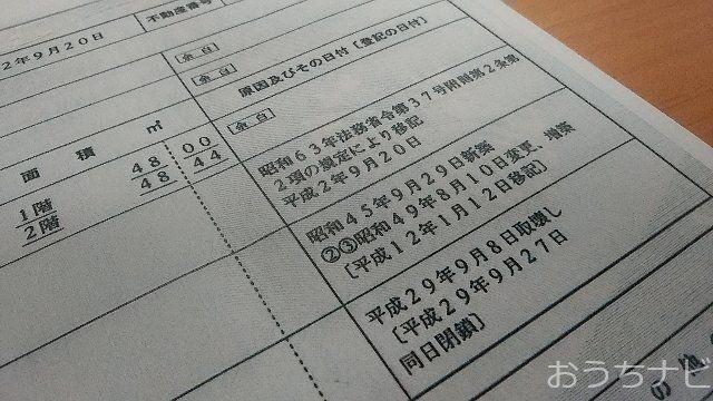 西東京市内の建物解体工事、お任せください!どこよりも安価でスピディーな仕事をします