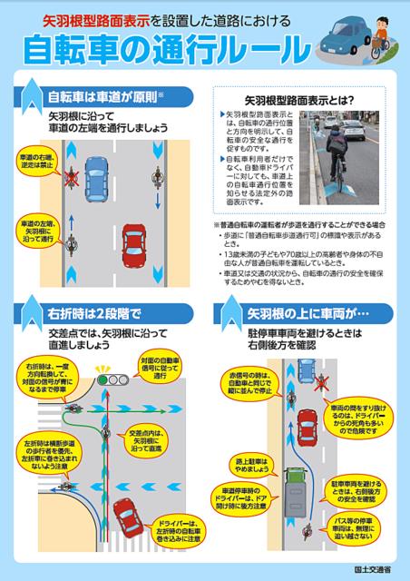 自転車の通行ルールのポスター