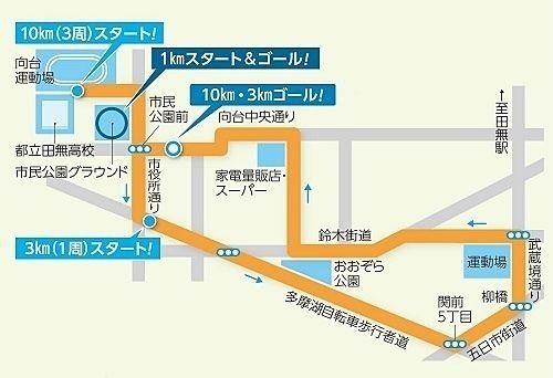 西東京市民マラソンのコース