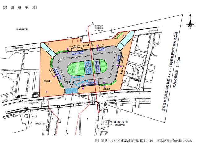 田無駅南口は再開発事業の予定はありません